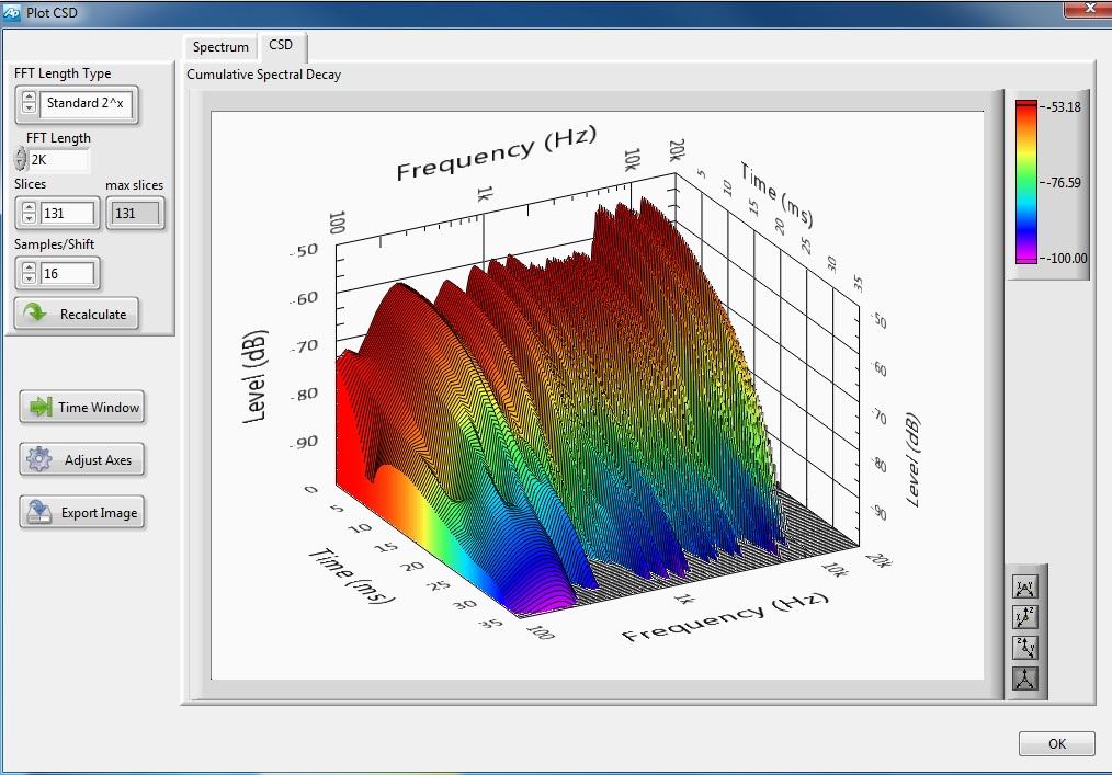 Software para mediciones electroacústicas